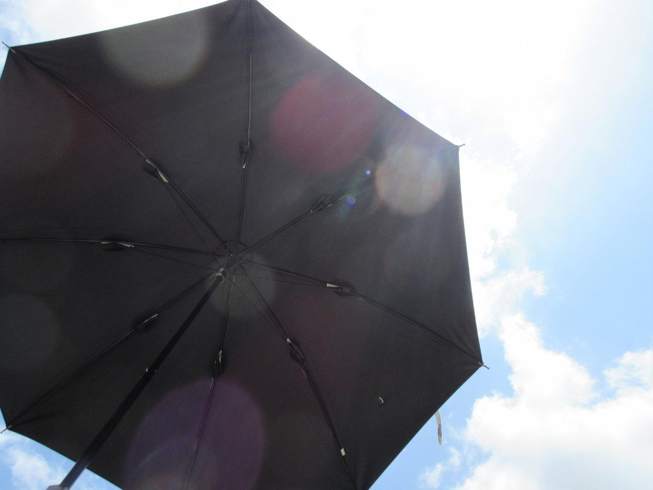 快晴の日に傘